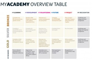 MY Leadership Academy Overview